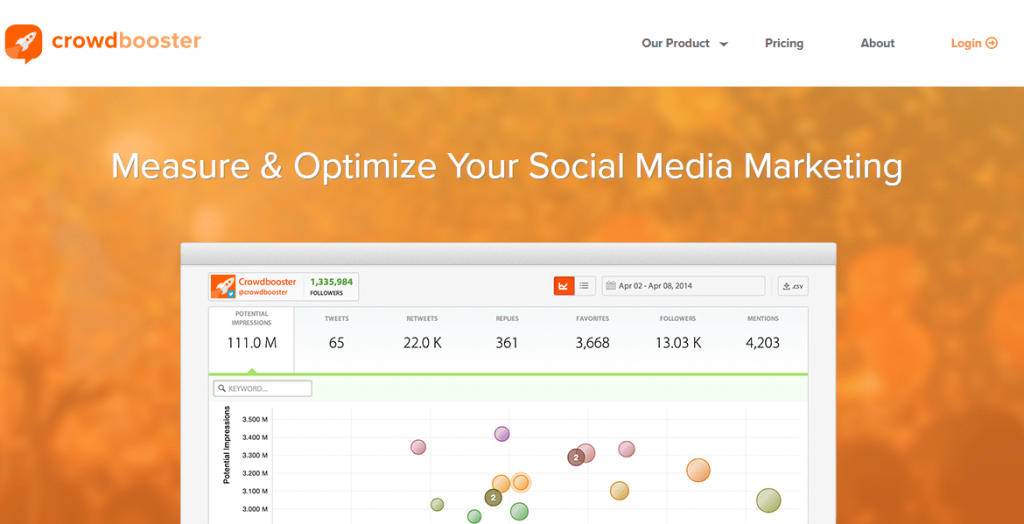 Crowdbooster Social Automation Tool