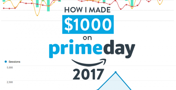 Amazon Prime Day 2017 Case Study